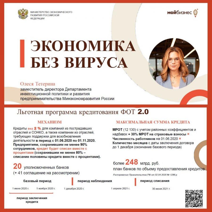 Онлайн-практикум «Кейсы субъектов РФ по поддержке предпринимателей на уровне региона и муниципалитетов»